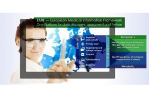 EMIF European Medical Information Framework