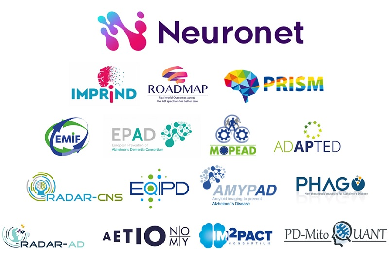 Neuronet projects, IMPRiND, ROADMAP, PRISM, EMIF, EPAD, MOPEAD, ADAPTED, RADAR-CNS, EQIPD, AMYPAD, PHAGO, RADAR-AD, AETIONOMY, IM2PACT, PD-MitoQUANT