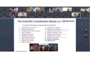 Neuronet convenes 7th meeting of its Scientific Coordination Board